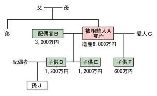 相続図.jpg